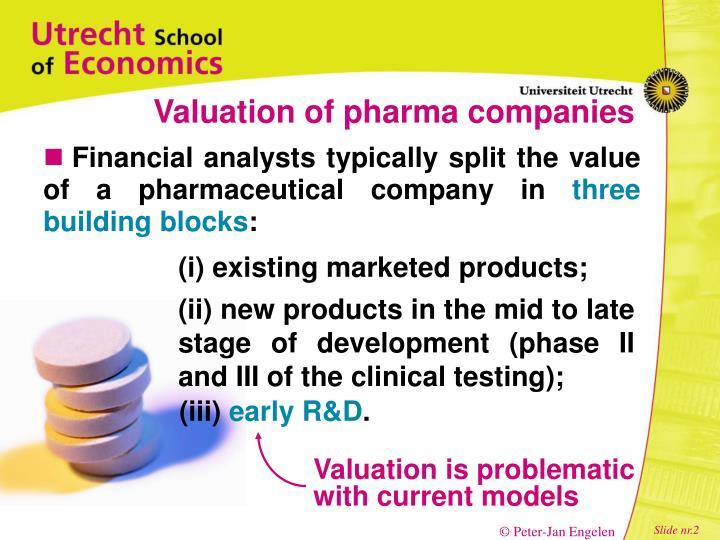 Valuation of pharma companies