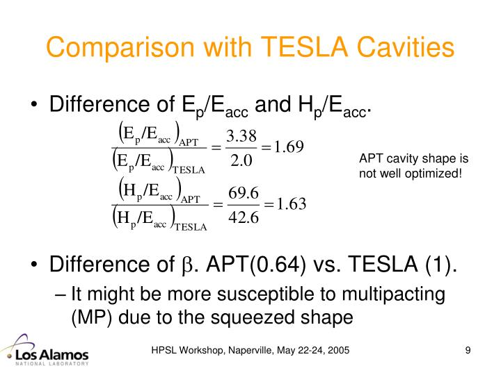Comparison with TESLA Cavities