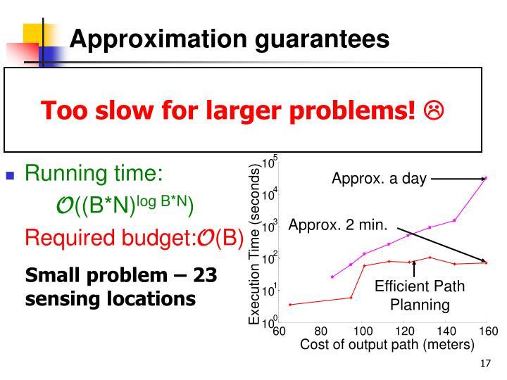 Approximation guarantees