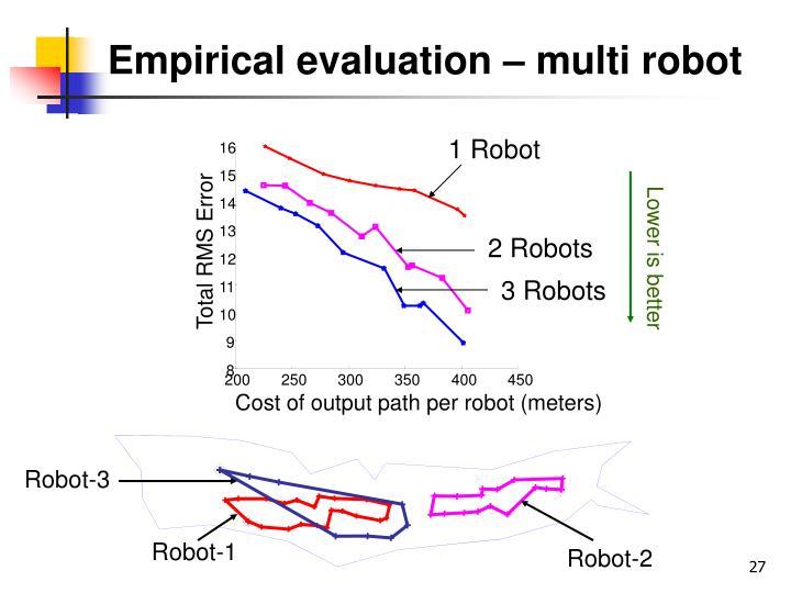 Empirical evaluation – multi robot