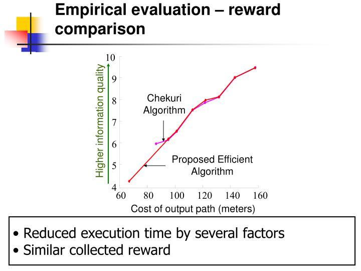 Empirical evaluation – reward comparison