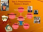 day 3 presentations khumo s dream