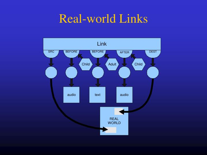 Real-world Links