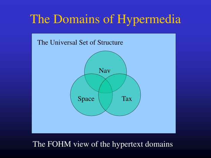 The Domains of Hypermedia