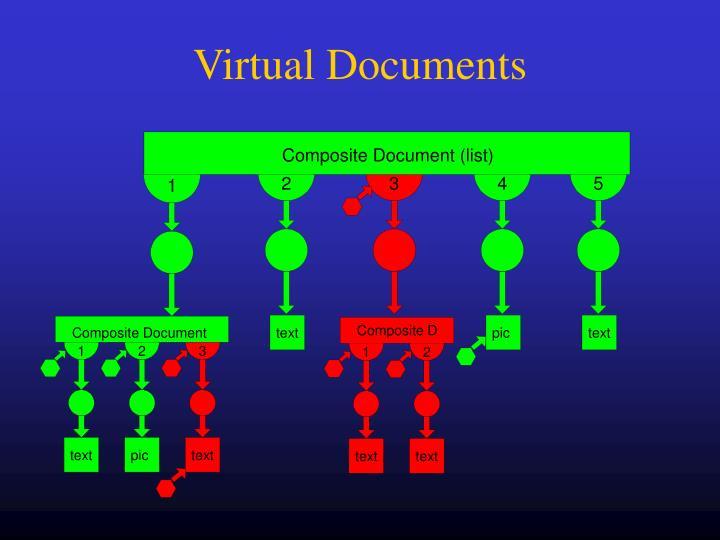 Virtual Documents