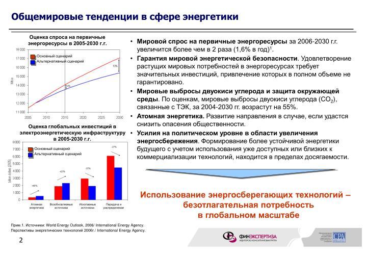 Оценка спроса на первичные энергоресурсы в 2005-2030 г.г.