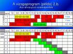 a vizsgaprogram p lda 2 b cs llv nyoz szakk pes t s