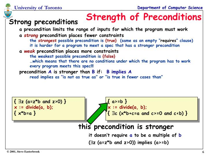 Strength of Preconditions
