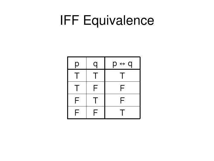 IFF Equivalence