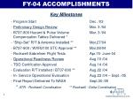 fy 04 accomplishments
