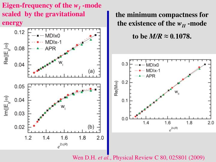 the minimum compactness for the existence of the