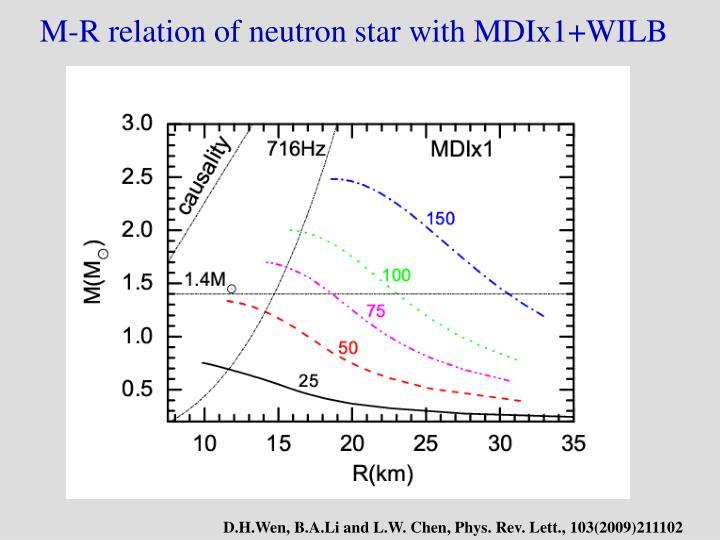 M-R relation of neutron star with MDIx1+WILB