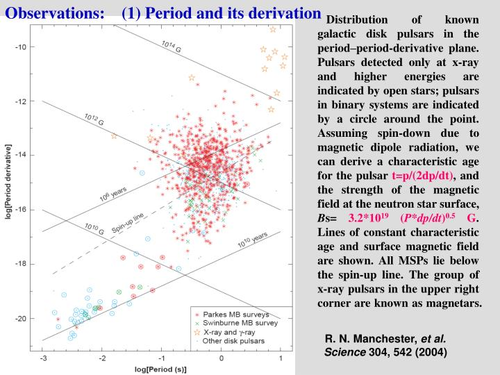Observations:    (1) Period and its derivation