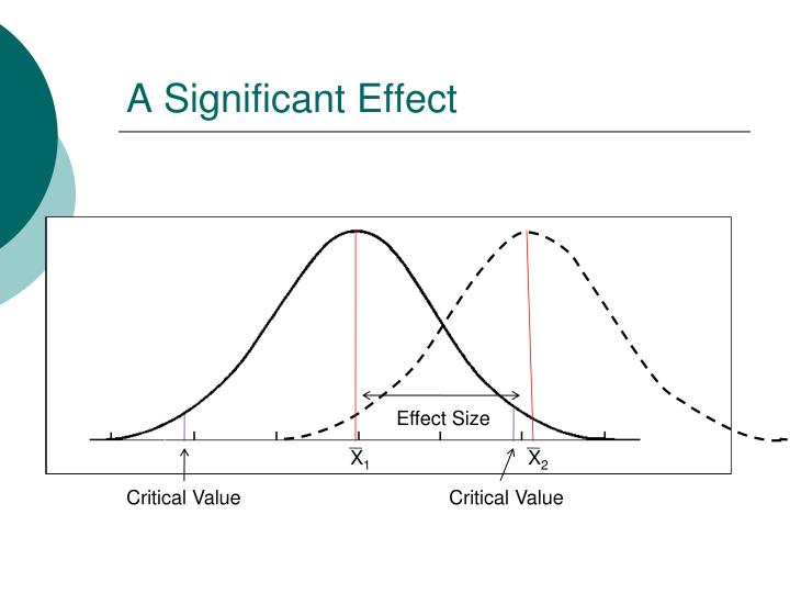 A Significant Effect