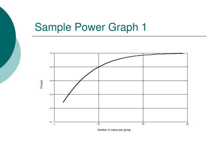 Sample Power Graph 1
