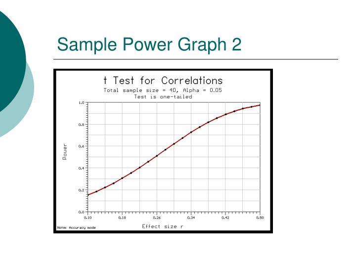 Sample Power Graph 2