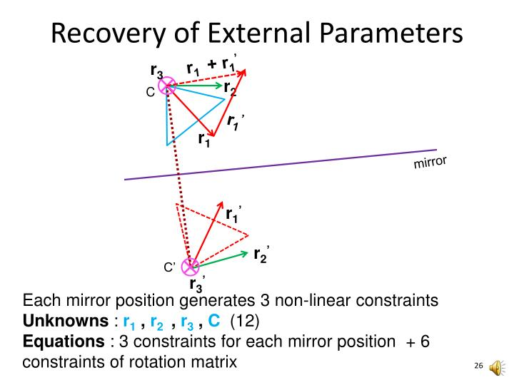 Recovery of External Parameters