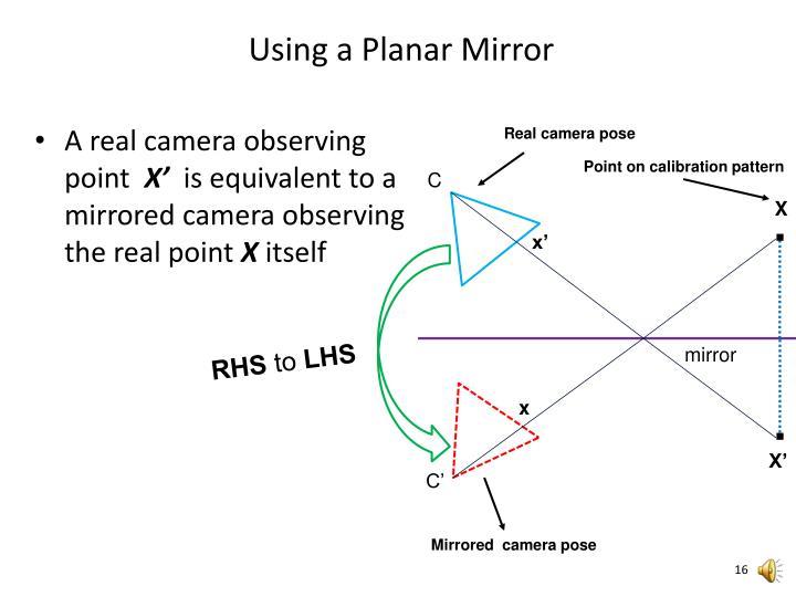 Using a Planar Mirror