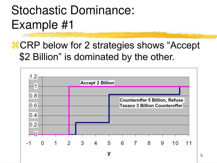 Stochastic Dominance: