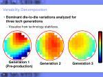 variability decomposition2