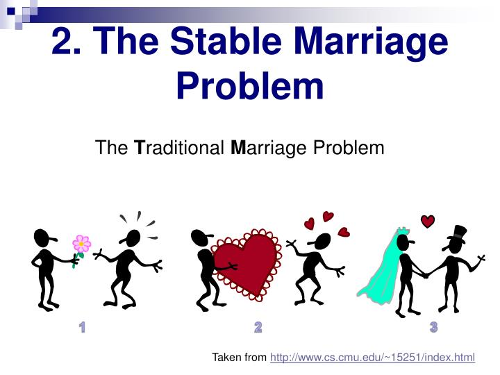 2. The Stable Marriage Problem