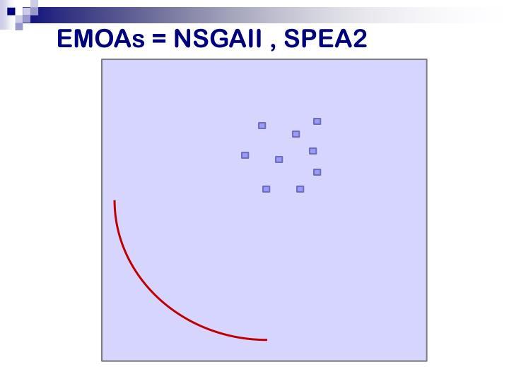 EMOAs = NSGAII , SPEA2