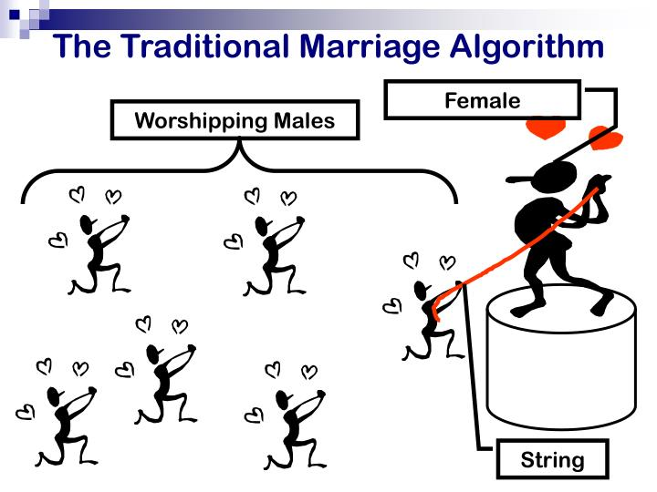 Worshipping Males