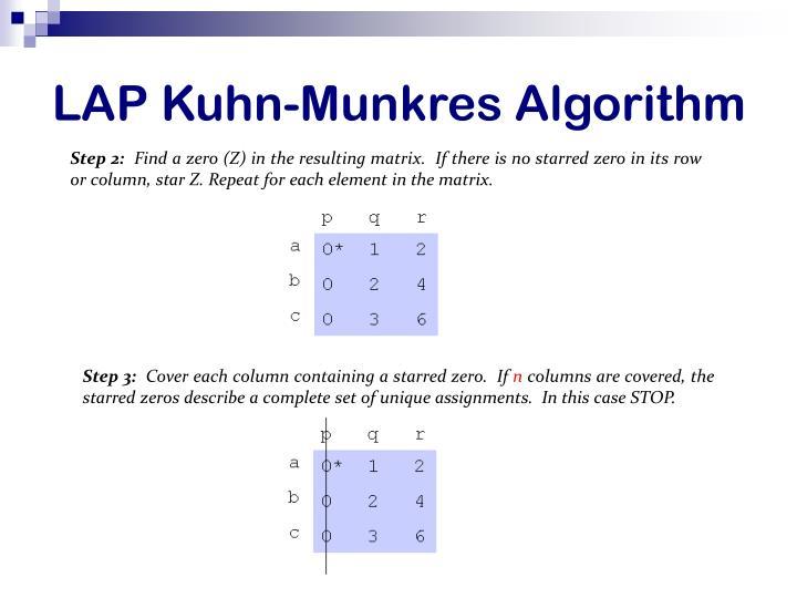 LAP Kuhn-Munkres Algorithm