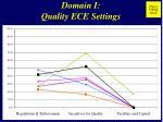 domain i quality ece settings