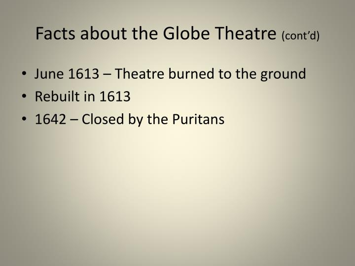 Facts about the Globe Theatre
