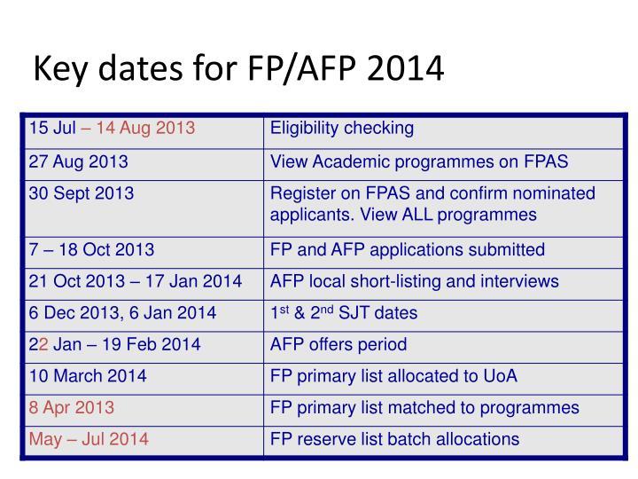 Key dates for FP/AFP 2014
