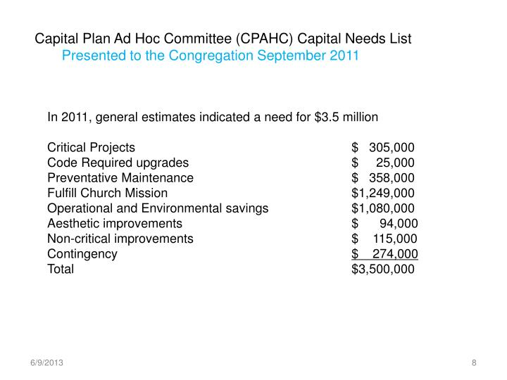 Capital Plan Ad Hoc Committee (CPAHC) Capital Needs List