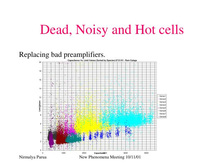 Dead, Noisy and Hot cells