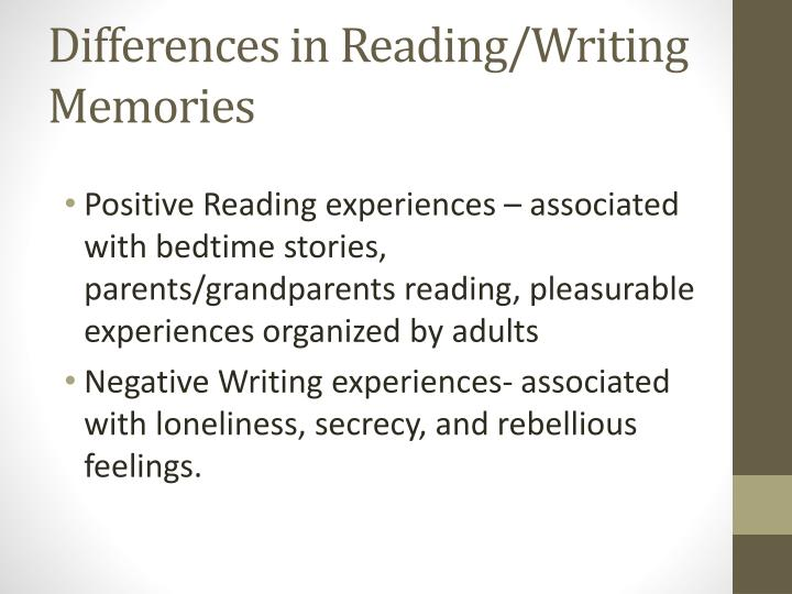 Differences in Reading/Writing Memories