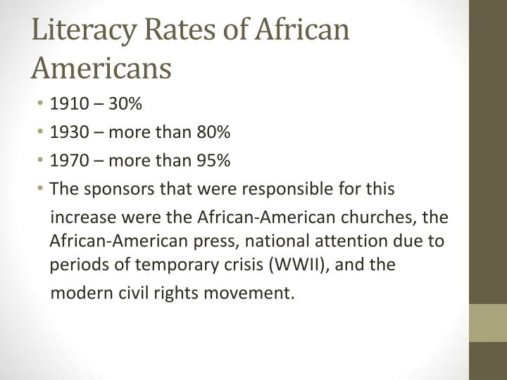 Literacy Rates of African Americans