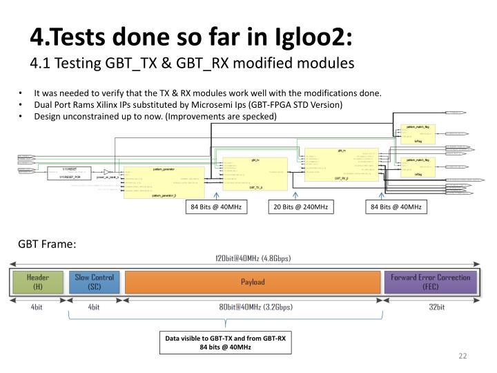 4.Tests done so far in Igloo2