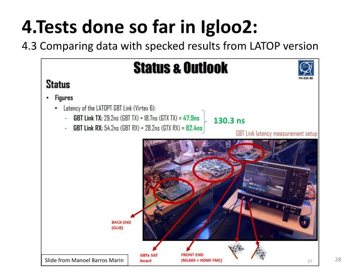 4.Tests done so far in Igloo2: