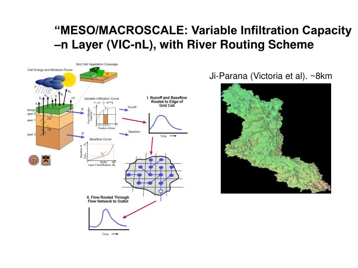 """MESO/MACROSCALE: Variable Infiltration Capacity"