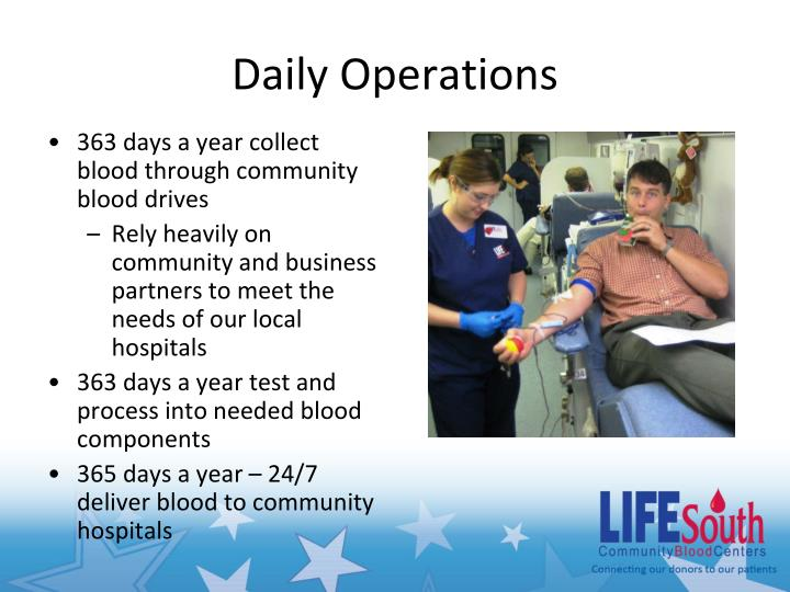 363 days a year collect blood through community blood drives