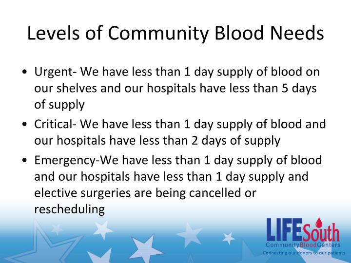 Levels of Community Blood Needs