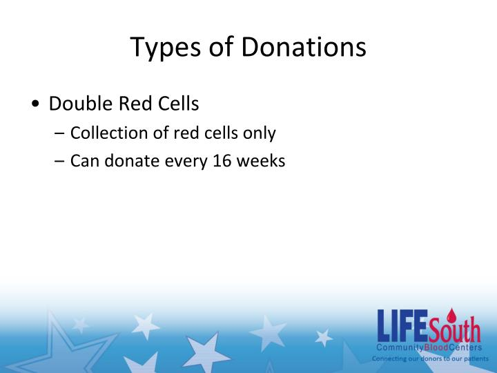 Types of Donations