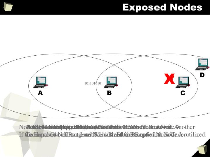 Exposed Nodes