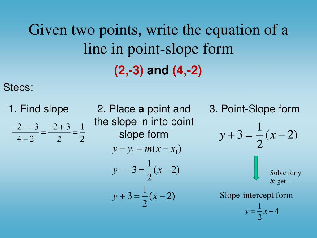 point slope form with 2 points  PPT - Point-Slope Form PowerPoint Presentation, free ...
