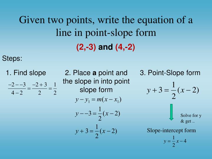 Ppt Point Slope Form Powerpoint Presentation Id4119205