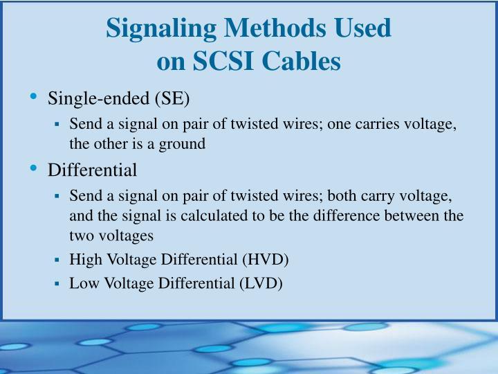 Signaling Methods Used