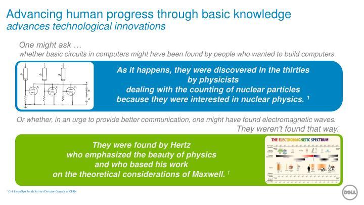 Advancing human progress through basic knowledge advances technological innovations