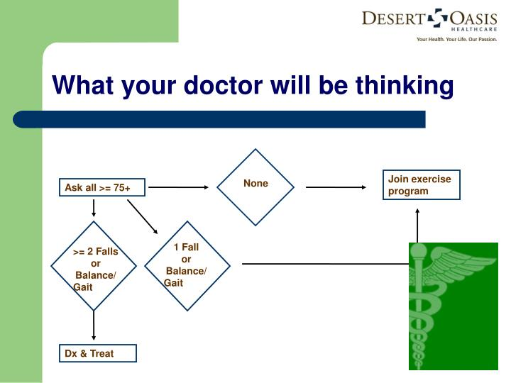 What your doctor will be thinking
