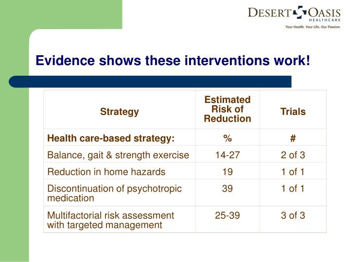 Evidence shows these interventions work!