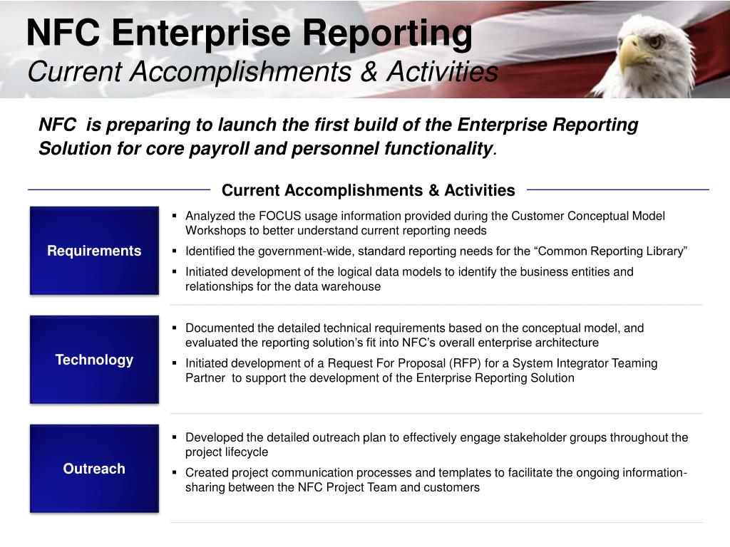 Ppt Nfc Enterprise Reporting Current Accomplishments Activities
