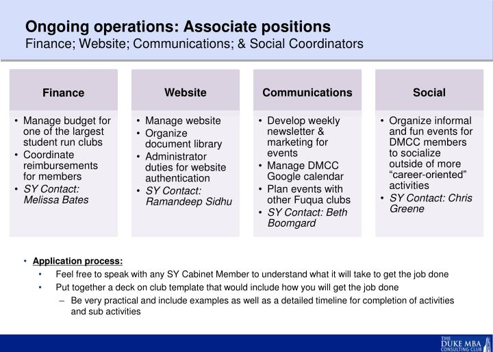 Ongoing operations: Associate positions
